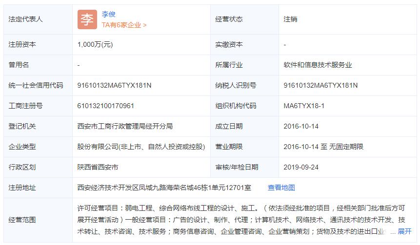 骗子公司 陕西店小二网络科技股份有限公司